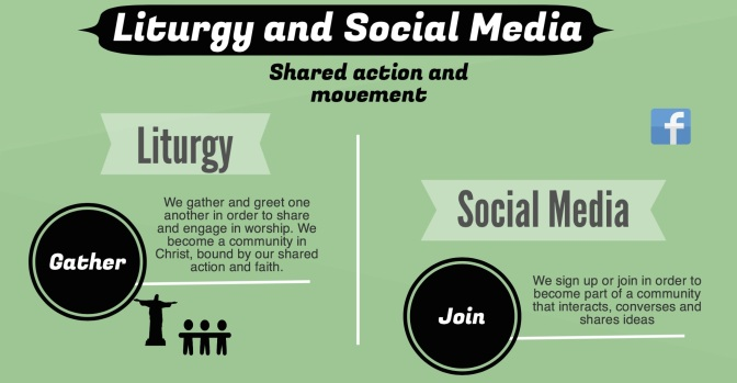 Liturgy: The First Social Media – In Info-graphics!