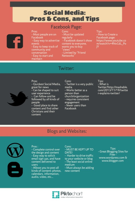 Social Media Pros and Cons